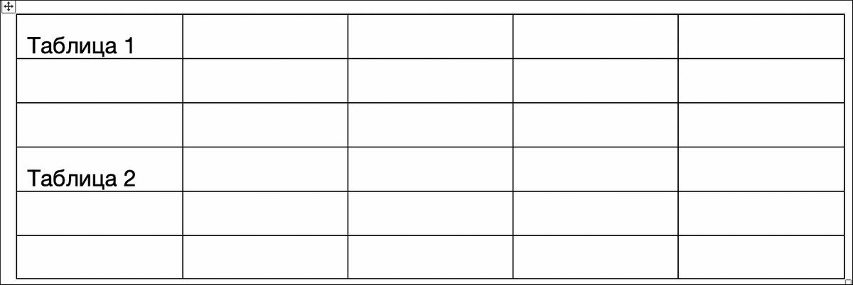 результат выравнивания столбцов в таблицах