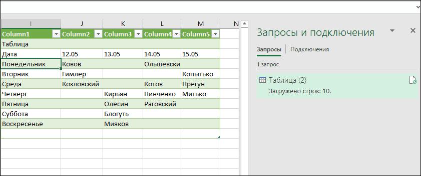 таблица перенесенная из word