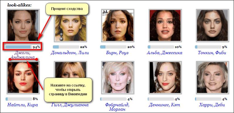 список знаменитостей с процентом сходства